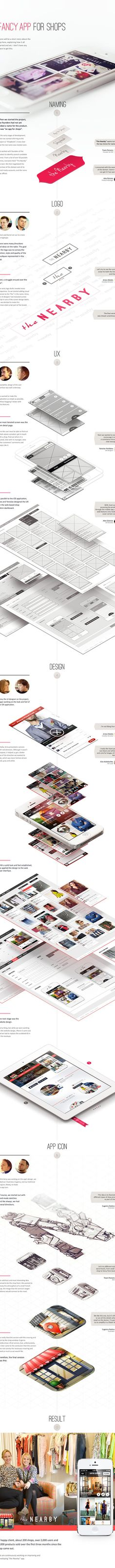 The Nearby on Behance