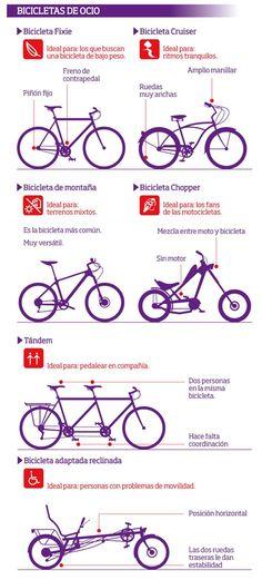 Dirt Riders MTB Family | Tipos de Bicicletas   Quiero mi biciiiiiii :(