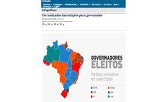 Os resultados das eleições para governador (ESP_1010)