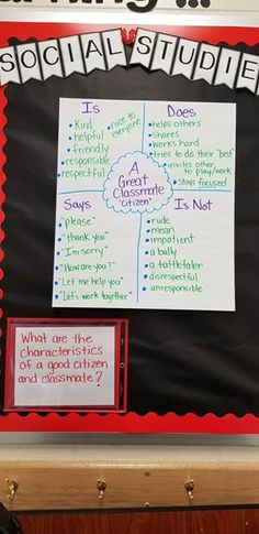 No automatic alt text available. Learning Targets, Essential Questions, Content Area, A Classroom, To Focus, Bullying, Over The Years, Literacy, Personality