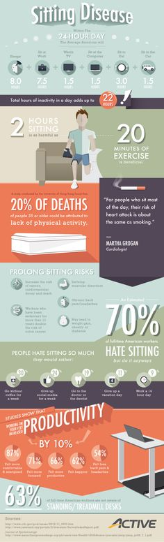 Sitting Disease Facts
