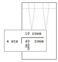 Magic Formula: Vertical darts Tutorial For Machine Knitting