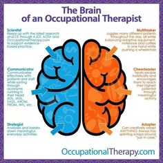 Occupational therapy Jokes What Is Occupational Therapy, Occupational Therapy Assistant, Occupational Therapy Activities, Physical Therapy, Speech Therapy, Dementia Activities, Speech Pathology, Ot Memes, Ot Month