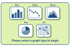 Create-a-Graph Support students in tracking their progress using charts and graphs.