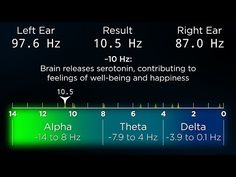 The Best Binaural Beats for a Deep Restful Sleep and Sharp Mental Focus
