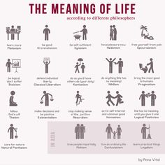 The Meaning of Life according to different Philosophers [Infographic) | MAPPALICIOUS!