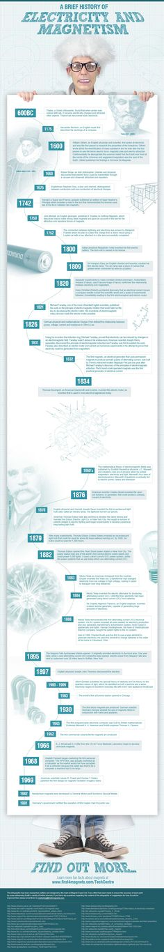 Electricity and Magnetism Timeline : It all began with Thales, a Greek philosopher who discovered static electricity back in 600BC. Take a journey to the scientific endeavors and milestones of magnetism and electricity from ancient times till early 90s.  > http://infographicsmania.com/electricity-and-magnetism-timeline/?utm_source=Pinterest&utm_medium=ZAKKAS&utm_campaign=SNAP