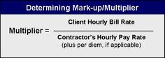 How Do I Determine a #Mark-Up for a #Contract Placement? #recruiting