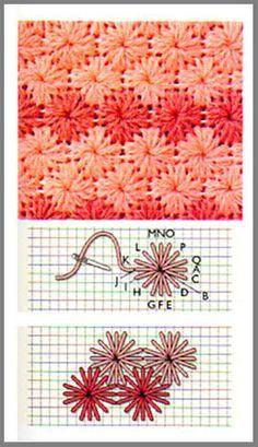 Brilliant Cross Stitch Embroidery Tips Ideas. Mesmerizing Cross Stitch Embroidery Tips Ideas. Broderie Bargello, Bargello Needlepoint, Diy Broderie, Needlepoint Belts, Needlepoint Designs, Needlepoint Stitches, Needlepoint Canvases, Needlework, Plastic Canvas Stitches