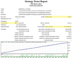 Robot Forex Seer is a very reliable EA that trades since 2005 year. Live trading