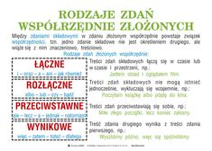 Aa School, School Notes, Back To School, Polish Language, Science For Kids, Grammar, Classroom, Humor, Education