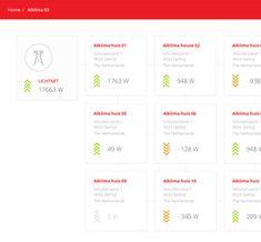Afbeelding van de interface van Wattz-Smart Bullet Journal, Van, Vans, Vans Outfit
