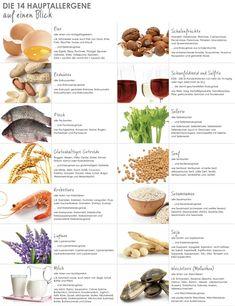 Allergene immer ein wichtiges Thema! Ale, Cantaloupe, Fruit, Food, Pistachios, Chart, Resume Cv, Eten, Ales
