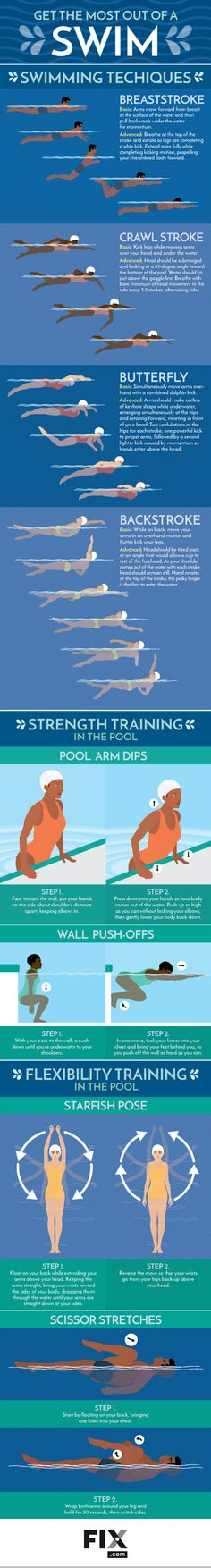 Health Benefits of Water Workouts!  Infographic #Infographics