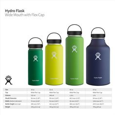 Amazon.com : Hydro Flask Vacuum Insulated Stainless Steel Water Bottle, Wide Mouth w/Flex Cap : Sports & Outdoors