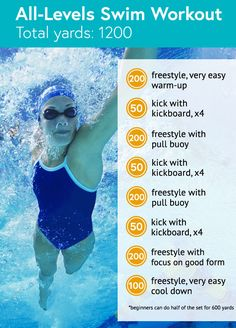 6 Tips to Improve Your Swimming Right Now (plus this beginner-friendly pool workout!) #swim