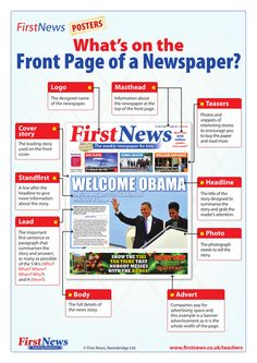What's on a Newspaper Front Page? Poster
