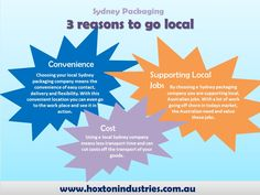 3 Reasons to Go Local Sydney Packaging. #Sydneypackaging #Packagingsolution #Packagingservices