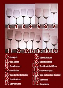 Table Setting Etiquette, Dining Etiquette, Table Settings, Alcohol Recipes, Wine Recipes, Food Safety And Sanitation, Dresser La Table, Pink Kitchen Decor, Etiquette And Manners