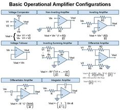 All Basic Operational Amplifier Configurations - Electrical Engineering Books Electronics Projects, Hobby Electronics, Electronic Circuit Projects, Electronics Components, Electronics Gadgets, Phone Gadgets, Electrical Engineering Books, Electrical Projects, Engineering Technology