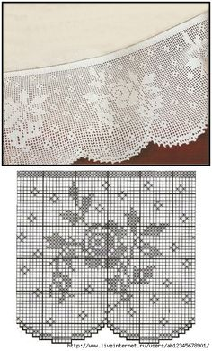 wide border/edging that would look nice on the hem of a bedskirt