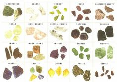 Types of Rocks and Minerals - Holcomb