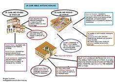 Mappa storia: Le case degli antichi Romani Italian Language, Learning Italian, Teaching History, Historical Maps, Primary School, Ancient History, Romani, Education, Case