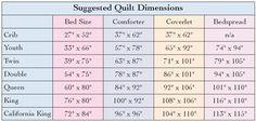 Quilt Dimensions.