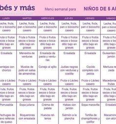 Menu mensual de mayo Comedores escolares - Espana | 1 All About Me ...