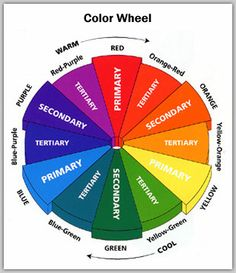 Three Reasons Why the Color Wheel Should be your Friend