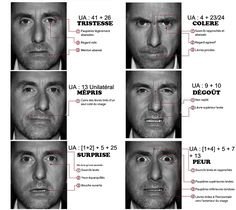 Les micro-expressions