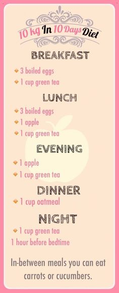 Beauty and Fitness with Marry: World Most Effective Diet Plan ..