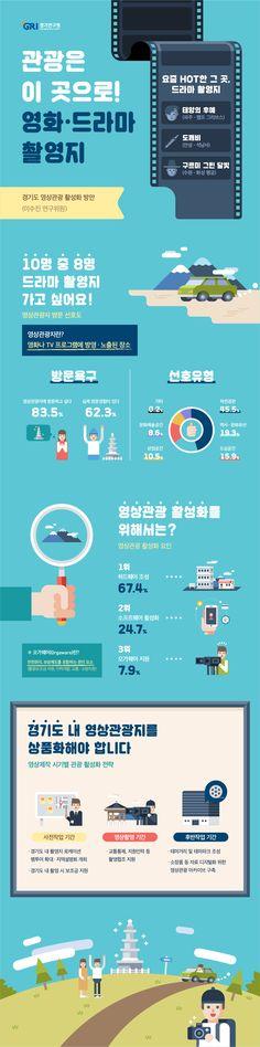 [infographic] '경기도 영상관광 활성화 방안'에 대한 인포그래픽