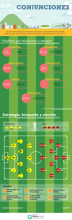 Conjunciones | @Piktochart Infographic