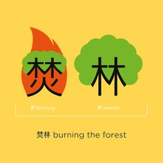 Chineasy #chinese #burning #forest