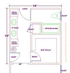 Master Closet And Bath Floor Plan | Ideas   Master Bathroom Design 14x15  With Deck/