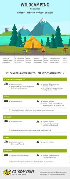 Infografik: Wildcamping in Nordeuropa Camping Hacks, Camping Ideas, Camping Checklist, Camping And Hiking, Family Camping, Tent Camping, Outdoor Camping, Camping Gadgets, Camping Rules