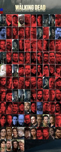 Image(s) of the Day: The Walking Dead character status and kill-count | Blastr--NOTE: this is now not current!!!!!!!!!! I pinned this a few seasons ago and that's when it was current. So, it does not have the correct info on who has died. Contact the original site this came from if you want someone to update it. It wasn't me! I pinned it because I liked it a long time ago!