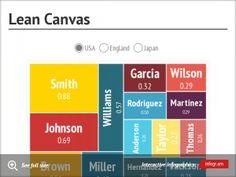 Infographic: Lean Canvas -
