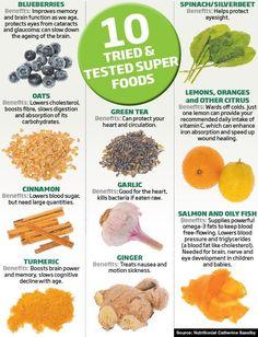 10 Tried & Tested Superfoods #superfood #superfoods