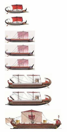 Evolution of the Roman Navy via @romanhistory1 on Twitter