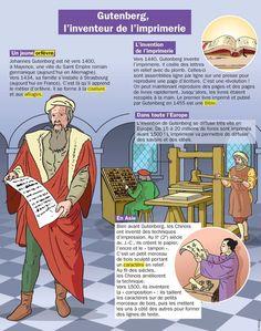 Fiche exposés : Gutenberg, l'inventeur de l'imprimerie http://ibeebz.com