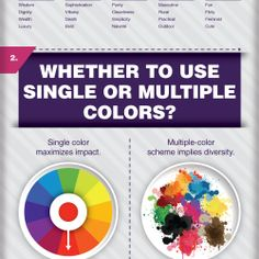 What Color Should Your Logo Be | Visual.ly