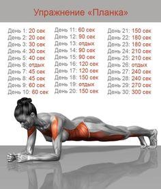 Одно Упражнение, 4 Минуты, 28 Дней — И У Вас Совершенно Новое Тело!