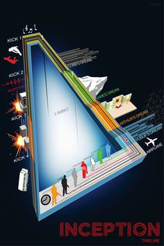 """Inception"" by a modern master at Infographics; Shahed Syed ... I'd put this on my wall happily as a poster."