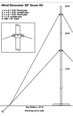 Sunforce 45455 Wind Generator 30' Tower Kit by Sunforce. $279.00. The Sunforce 30 Foot Tower Kit  is designed to mount the Sunforce 600 Watt Wind Generator (sold separately, model # 45444) and other small wind turbines. Designed to withstand forces on the wind generator and tower from high, heavy winds, this all-weather tower kit is easy to assemble and an excellent choice for almost any portable wind generator. The kit includes all parts required for installation.