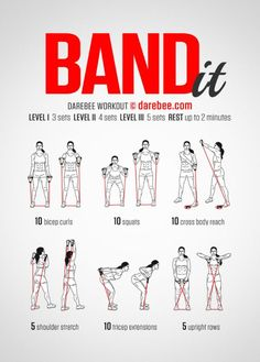 Arm Workout Using Bands