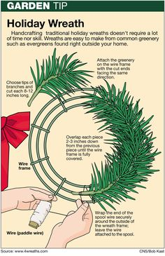 Proper Pruning Method Needed for Making Evergreen Wreaths by Jeff Rugg on… Christmas Projects, Holiday Crafts, Christmas Holidays, Holiday Fun, Corona Floral, Deco Nature, Arte Floral, Diy Wreath, Wreath Making