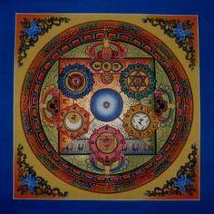 Seven Chakra Mandala Thangka