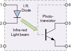 Phototransistor Optocoupler